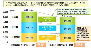 20111005setudenkoka.jpg