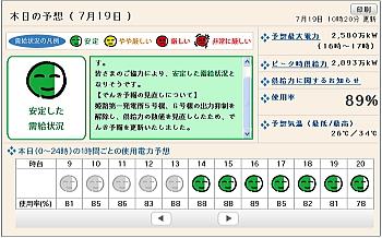 20120719gen.jpg