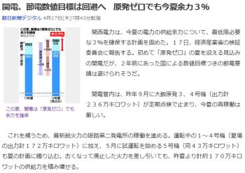 関電、節電数値目標は回避へ 余力3%